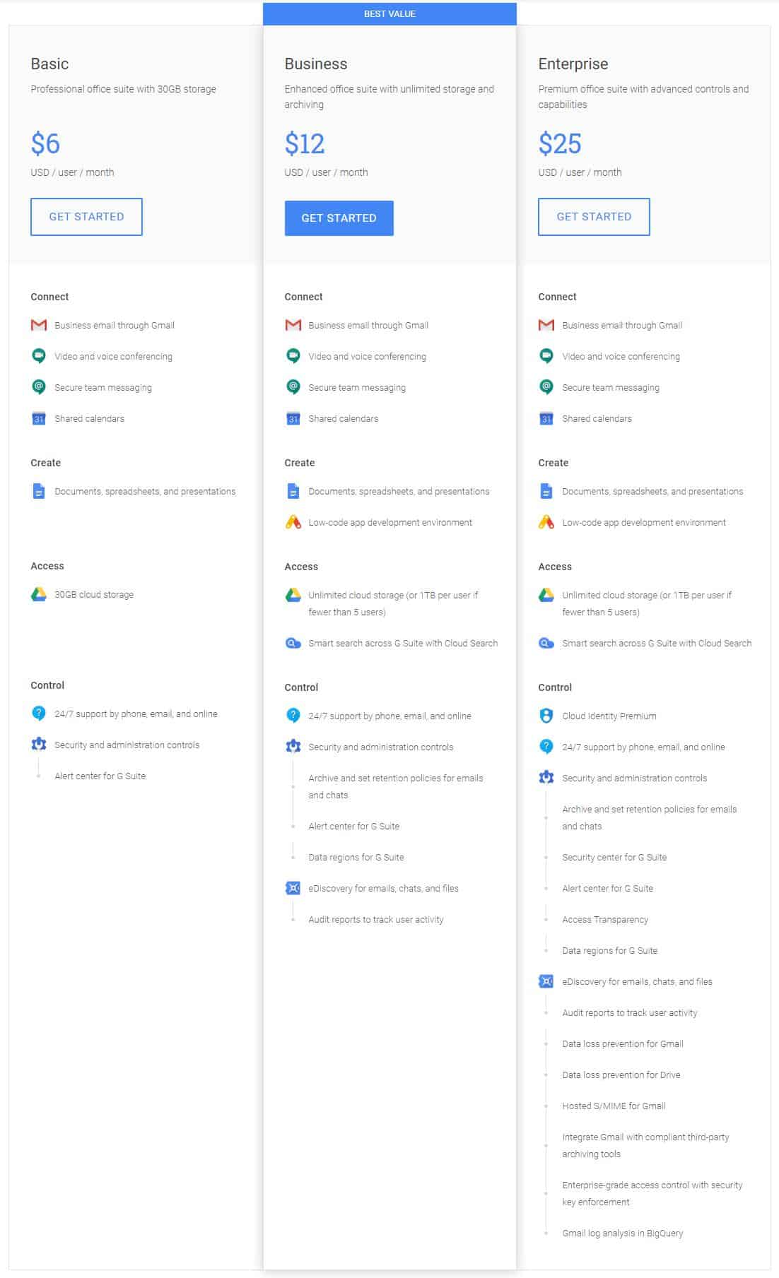 G Suite Pricing