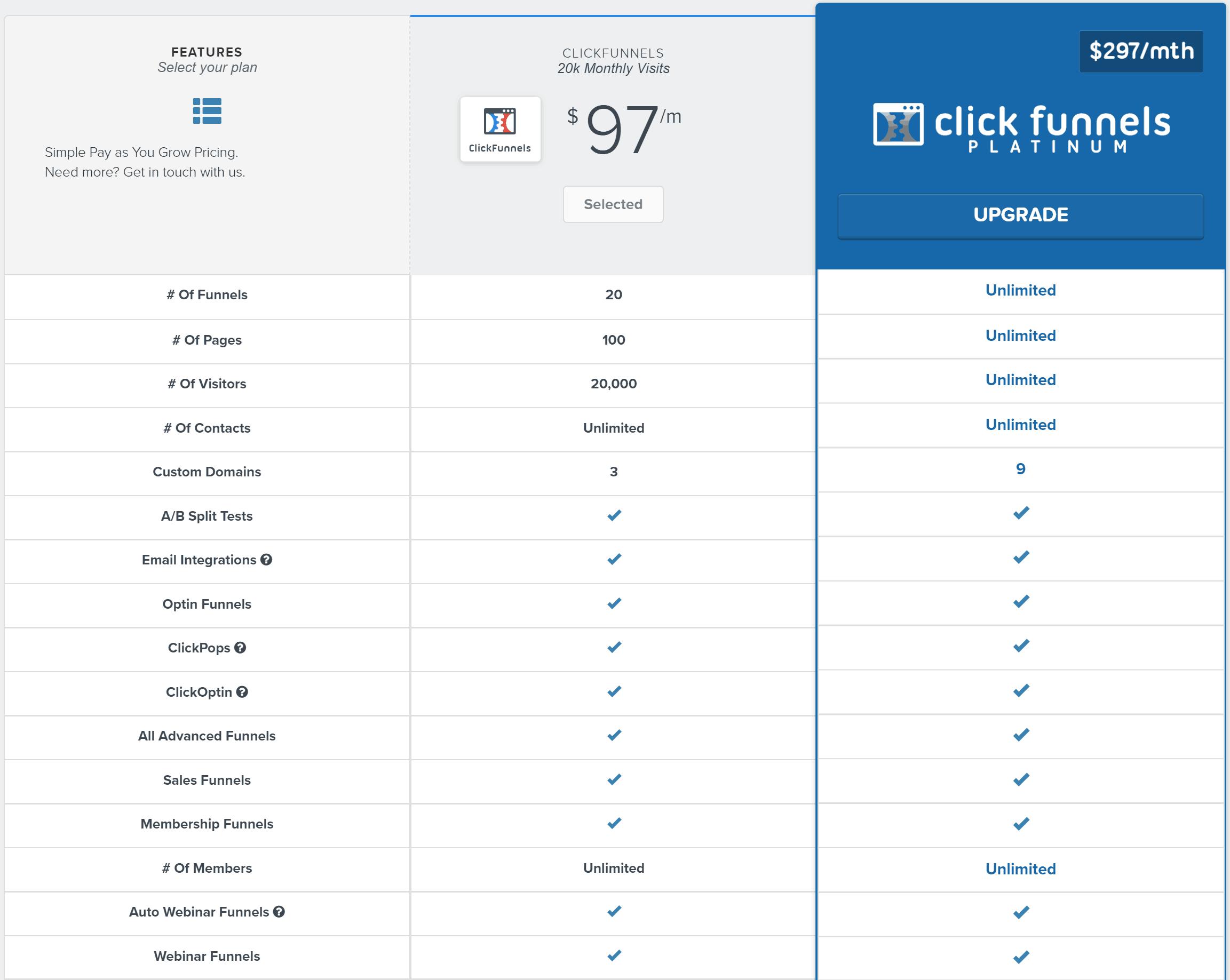 ClickFunnels Pricing: Startup and ClickFunnels Platinum