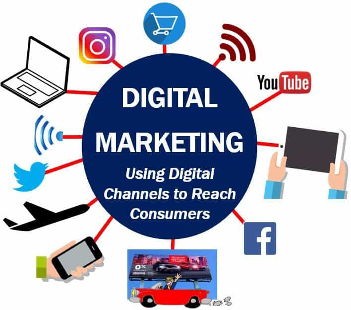Digital Marketing Definition
