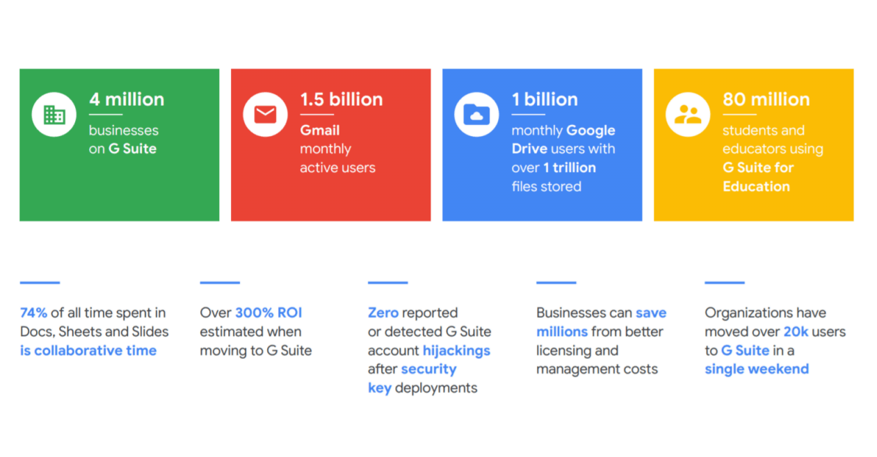 gsuite-overview