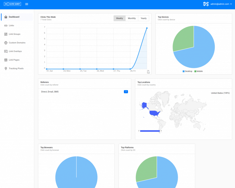 DSPro Tracker User Dashboard