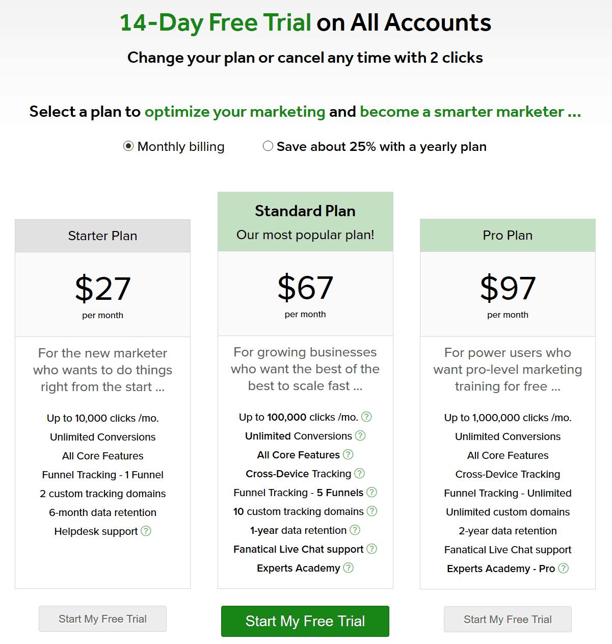 ClickMagick URL Shortener Pricing Plans
