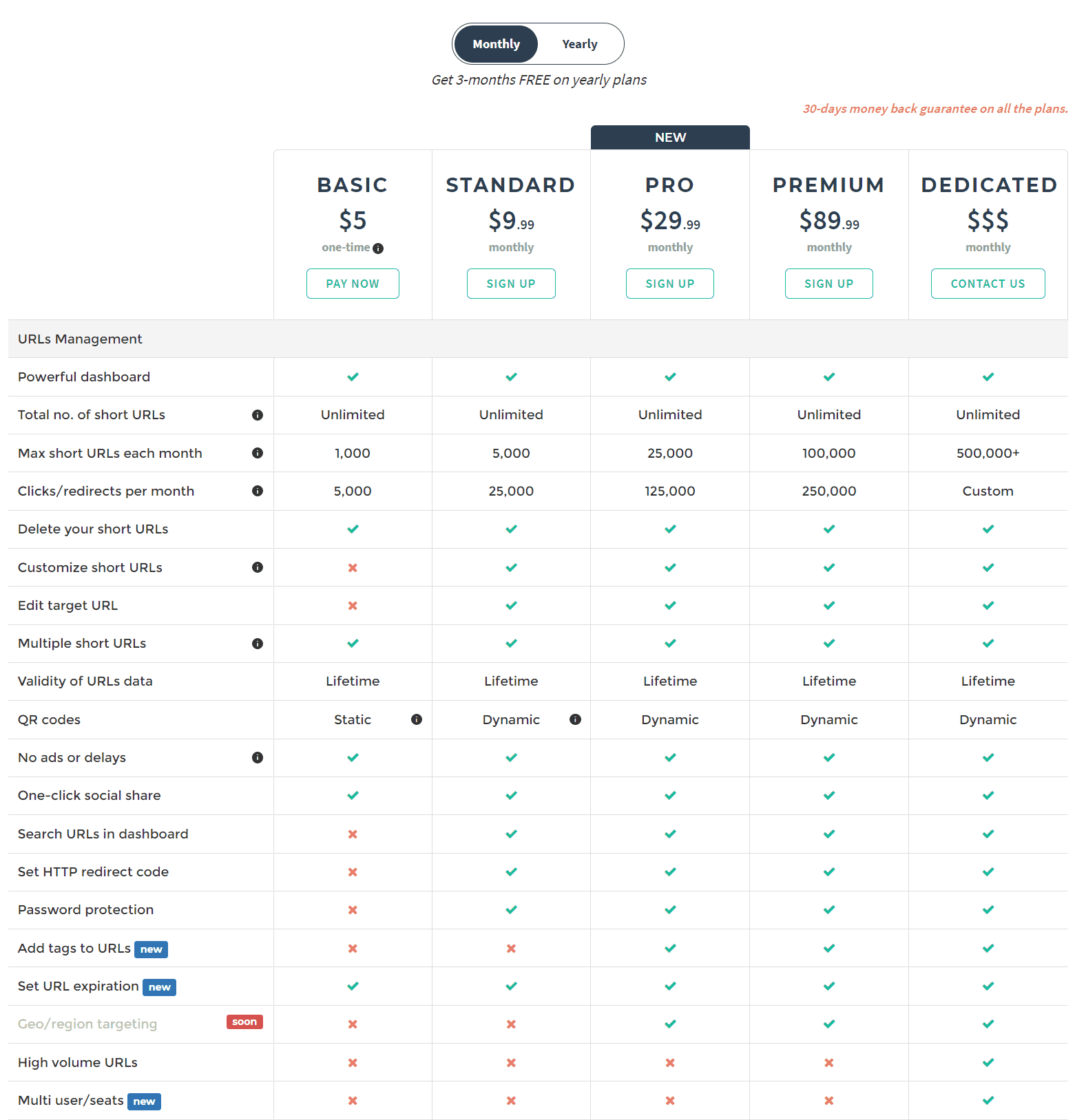 T2M URL Shortener Pricing Plans