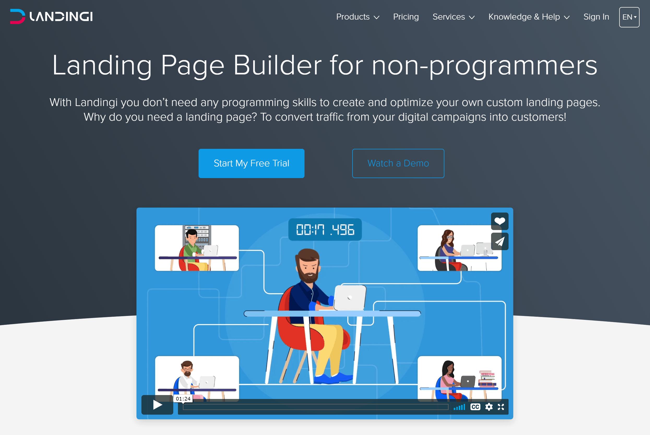 Landingi Sales Funnel Builder Home Page