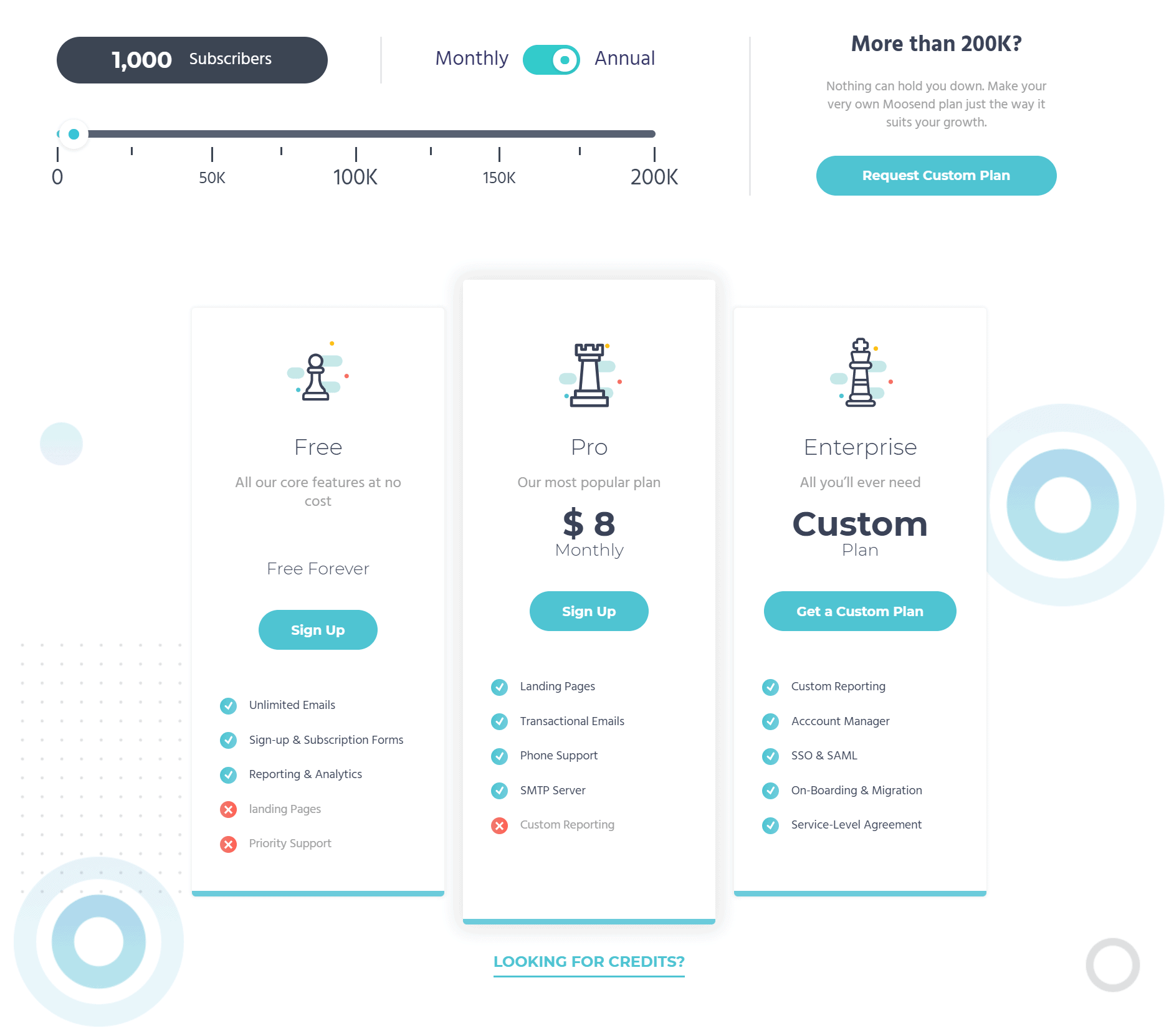 Moosend Pricing Review